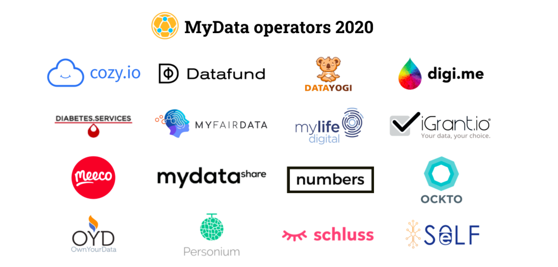 MyData operators 2020